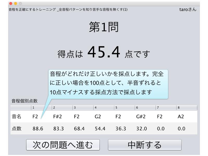ソフトウェア画面による点数表示。音程がどれだけ正しいかを採点します。完全に正しい場合を100点として、半音ずれると10点マイナスする採点方法で採点します。