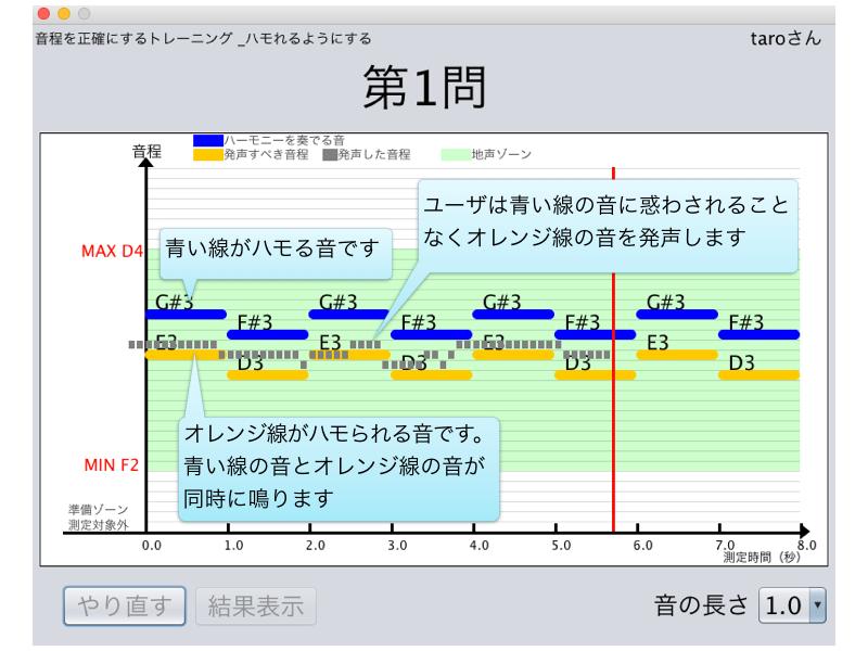 ハモる音程トレーニングの画面