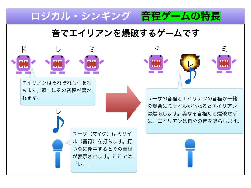 ロジカル・シンギング 音程ゲームの特長。音でエイリアンを爆破するゲームです。